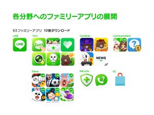 ファミリーアプリ展開